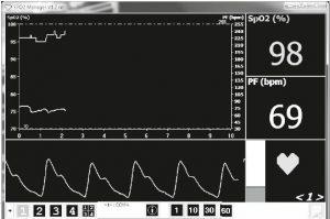 Y sĩ đa khoa định nghĩa khái niệm SpO2 là gì?