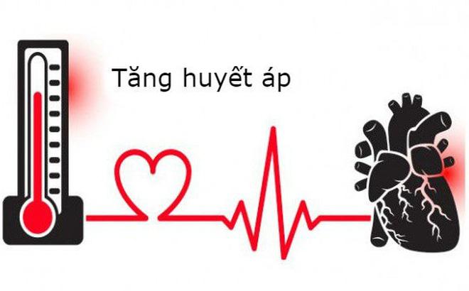 Bệnh học nội khoa: Bệnh tăng huyết áp