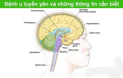 Triệu chứng nhận biết suy tuyến yên