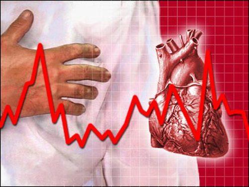 Những triệu chứng lâm sàng và cận lâm sàng của bệnh suy tim