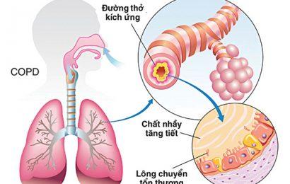 Bệnh phổi tắc nghẽn mãn tính có những biến chứng gì?